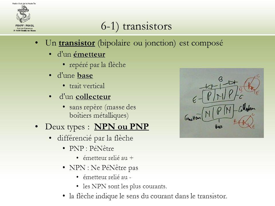 6-1) transistors Un transistor (bipolaire ou jonction) est composé