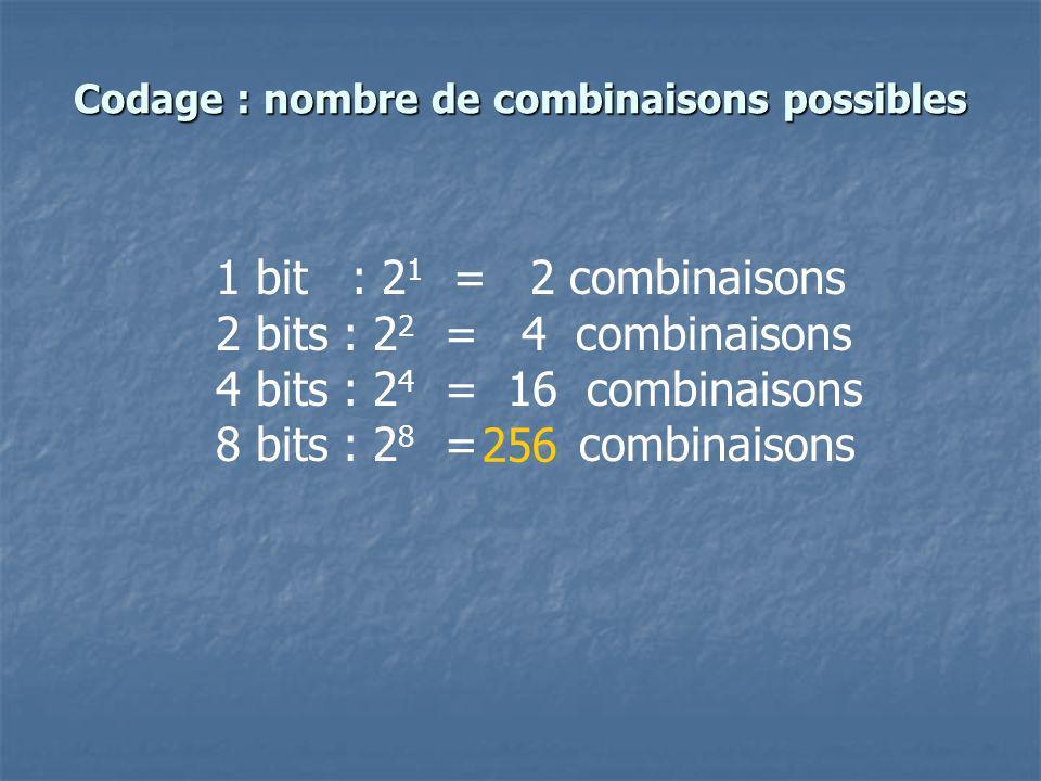 Codage : nombre de combinaisons possibles