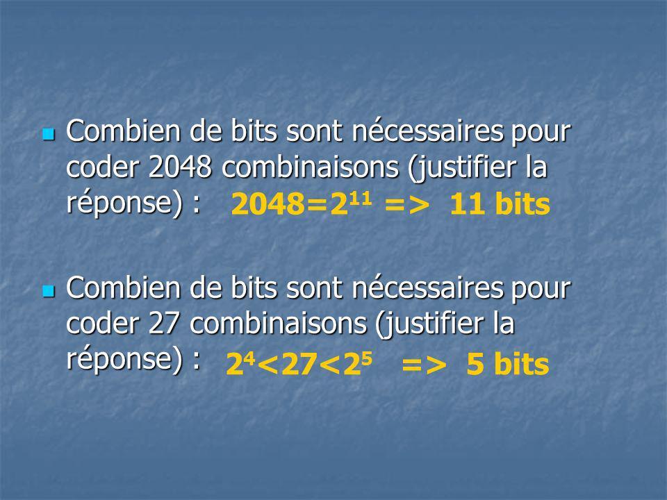 Combien de bits sont nécessaires pour coder 2048 combinaisons (justifier la réponse) :
