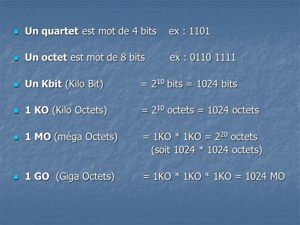 Un quartet est mot de 4 bits ex : 1101