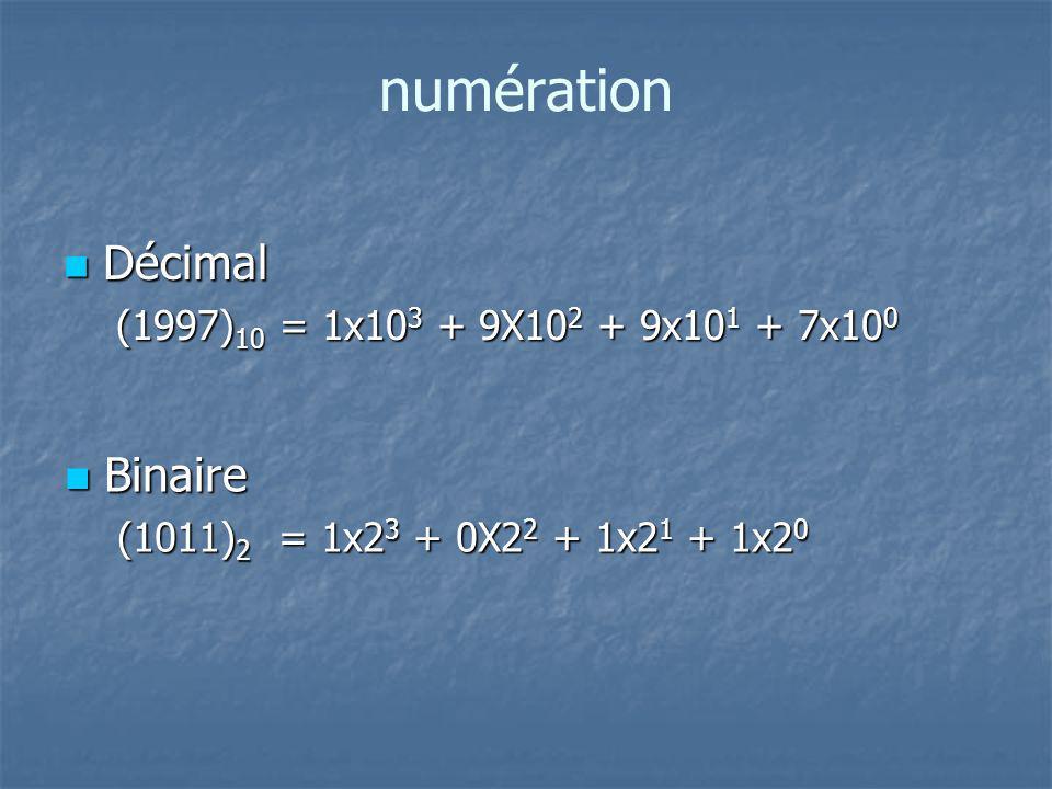 numération Décimal Binaire (1997)10 = 1x103 + 9X102 + 9x101 + 7x100