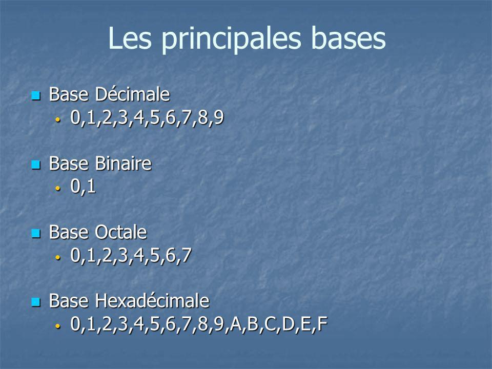 Les principales bases Base Décimale 0,1,2,3,4,5,6,7,8,9 Base Binaire