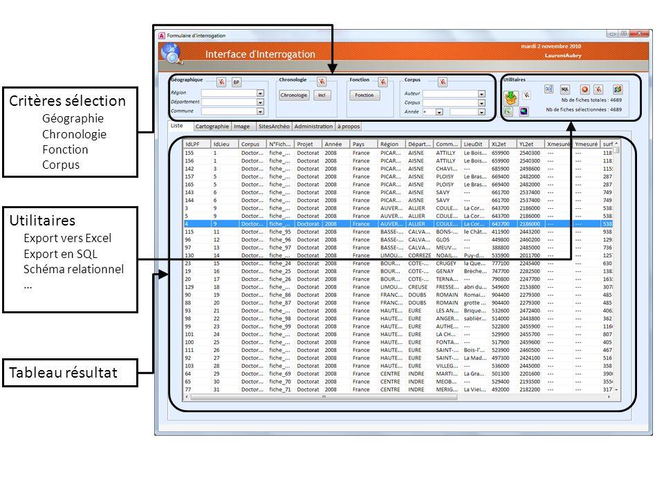 Critères sélection Utilitaires Tableau résultat Géographie Chronologie