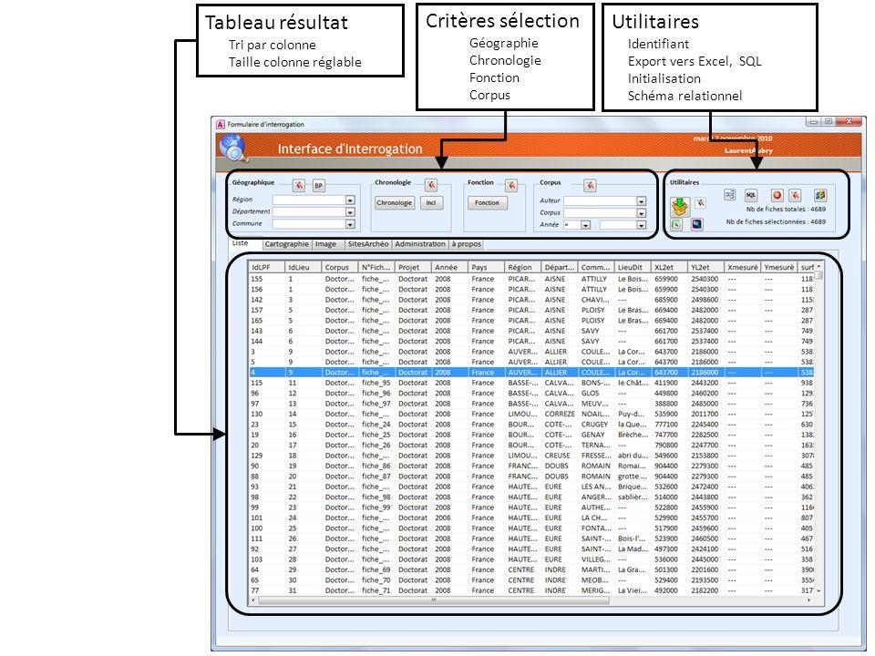 Tableau résultat Critères sélection Utilitaires Tri par colonne