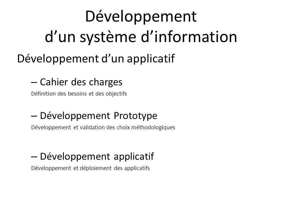 Développement d'un système d'information