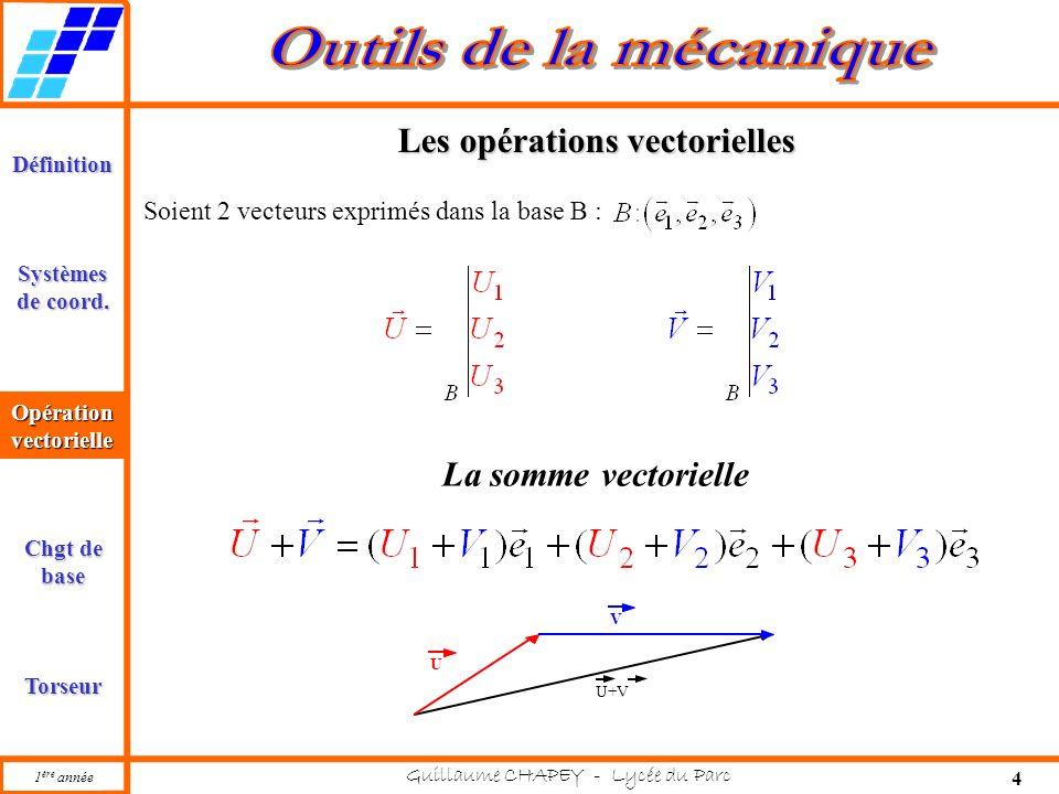 Les opérations vectorielles Opération vectorielle