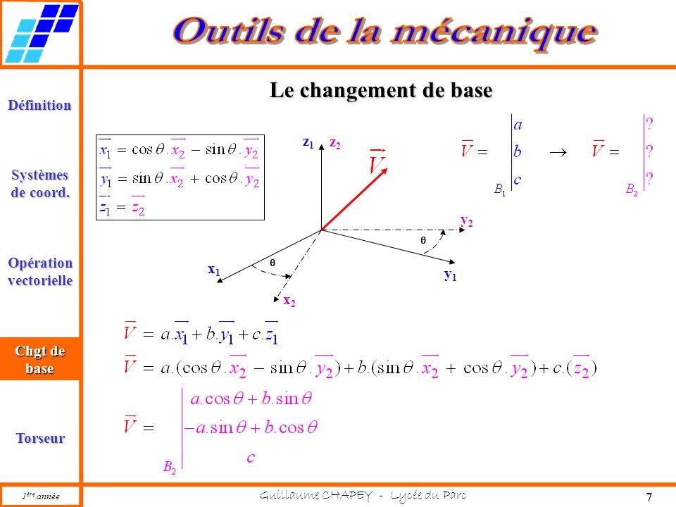 Le changement de base x1 y1 z1 x2 z2 y2  Chgt de base
