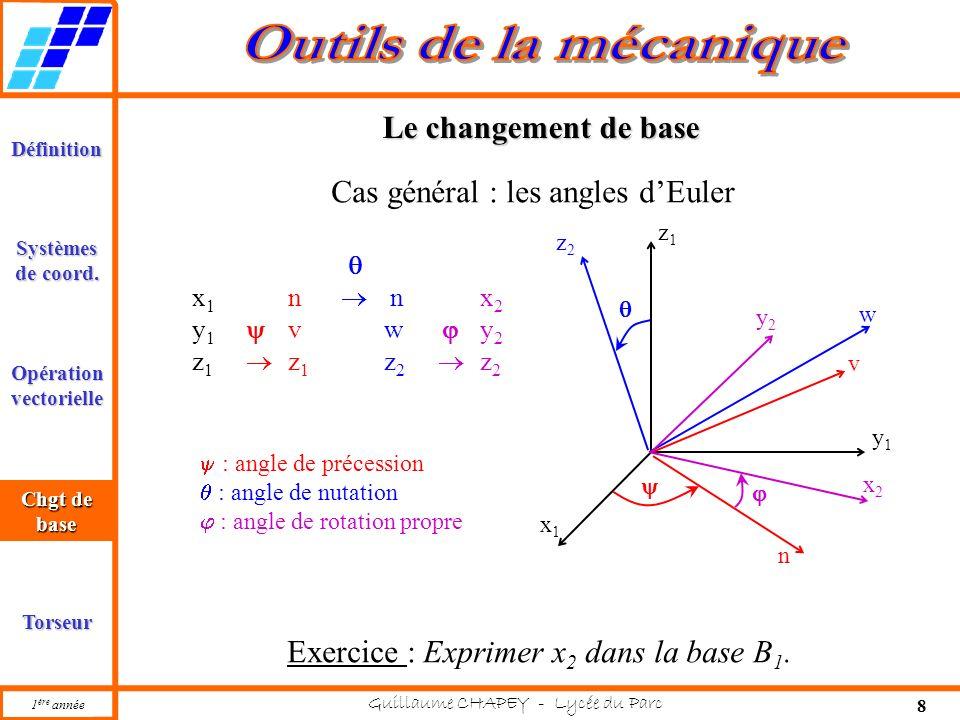 Cas général : les angles d'Euler