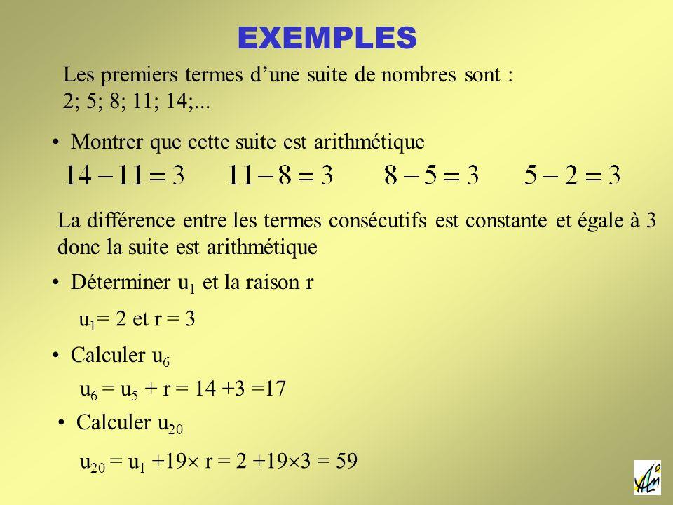 EXEMPLES Les premiers termes d'une suite de nombres sont :