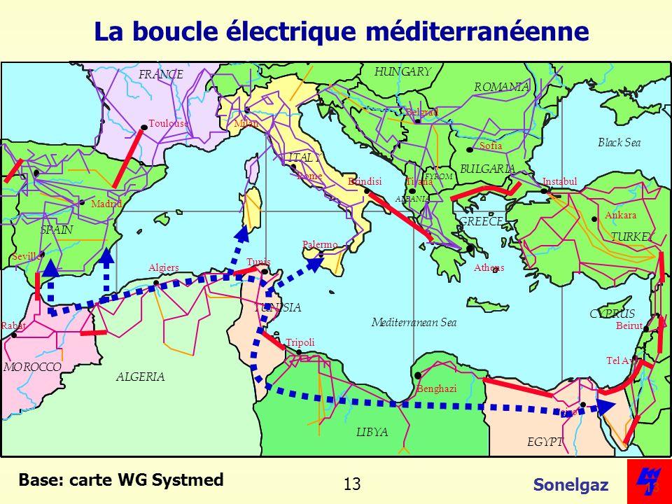 La boucle électrique méditerranéenne