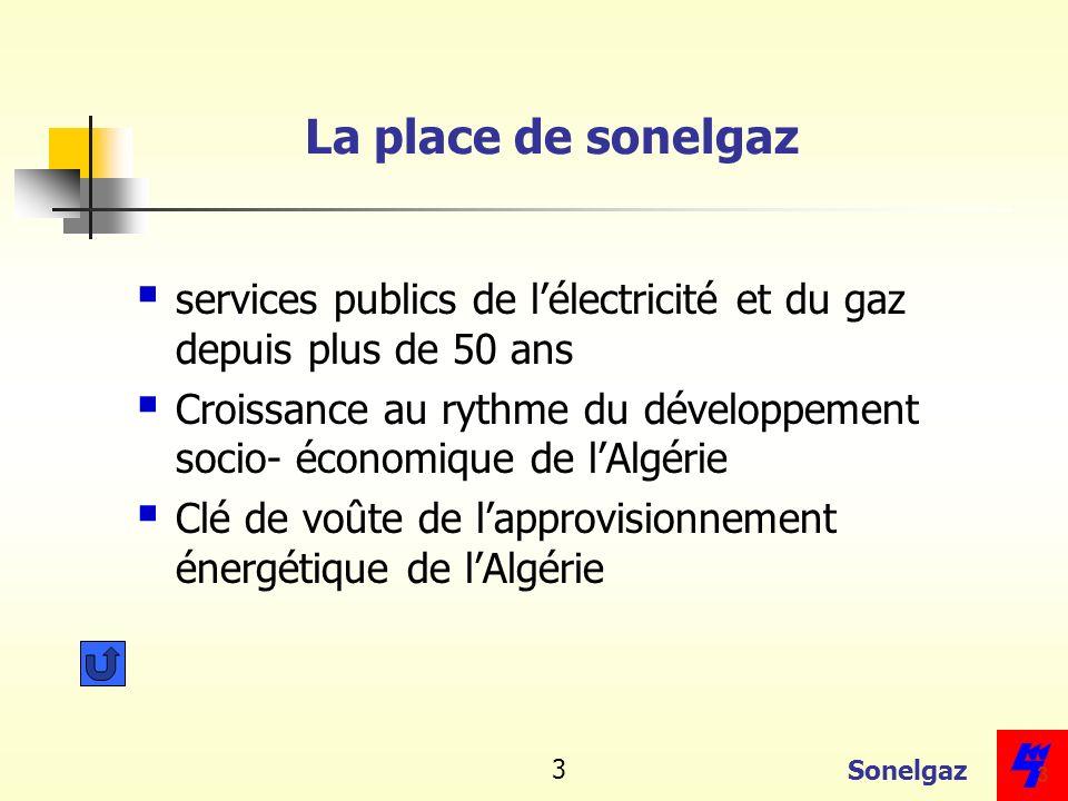 La place de sonelgaz services publics de l'électricité et du gaz depuis plus de 50 ans.