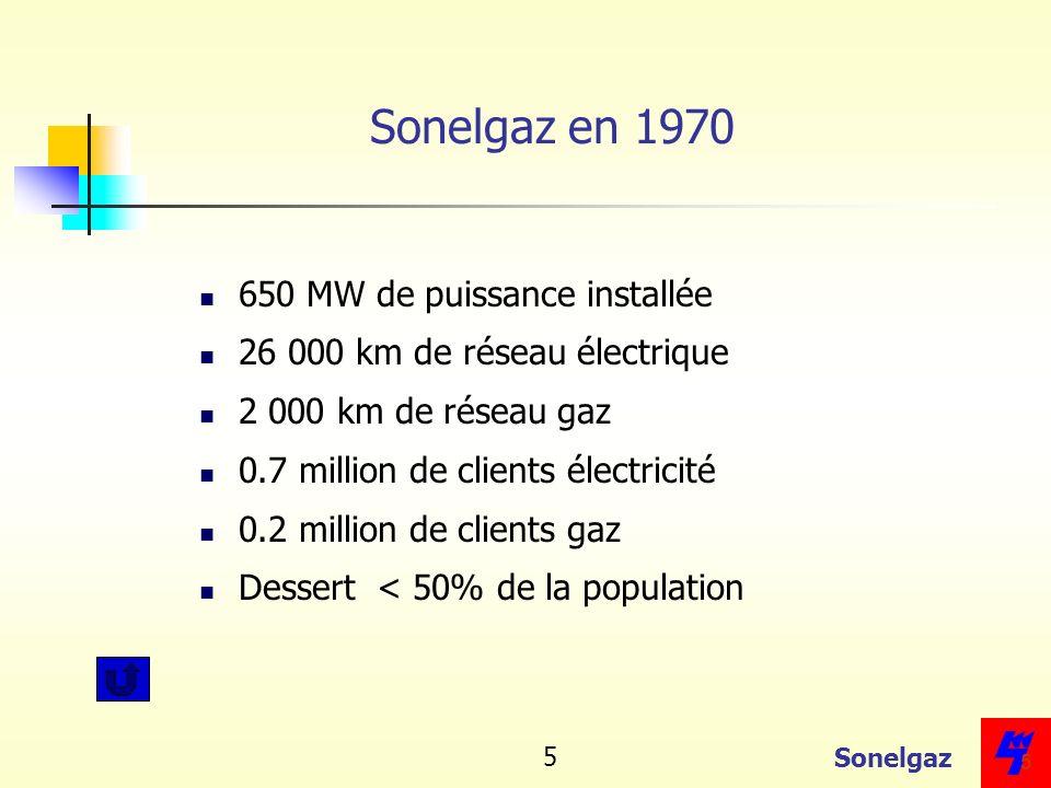 Sonelgaz en 1970 650 MW de puissance installée