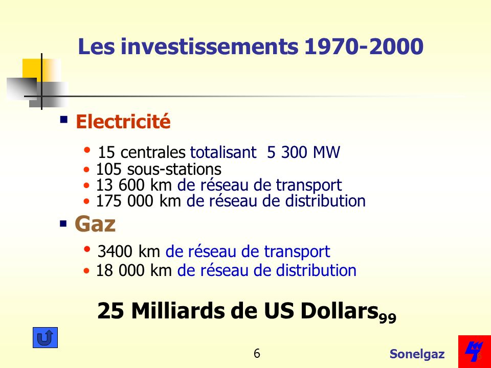 25 Milliards de US Dollars99