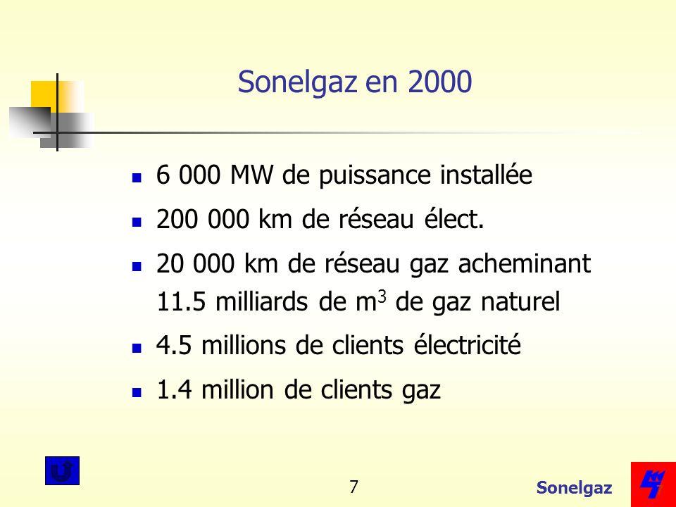 Sonelgaz en 2000 6 000 MW de puissance installée