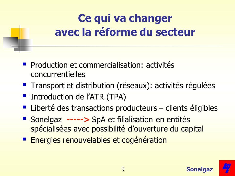 Ce qui va changer avec la réforme du secteur