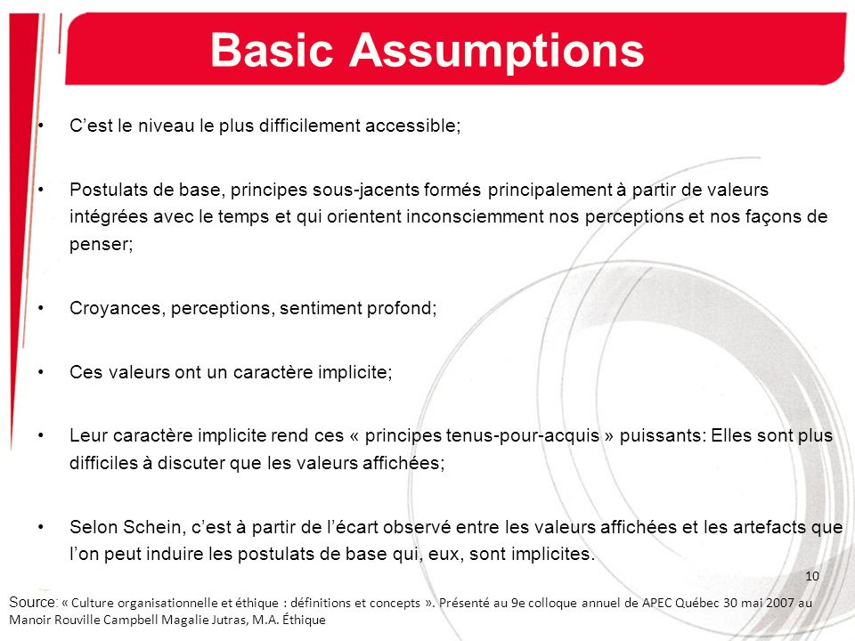 Basic Assumptions C'est le niveau le plus difficilement accessible;