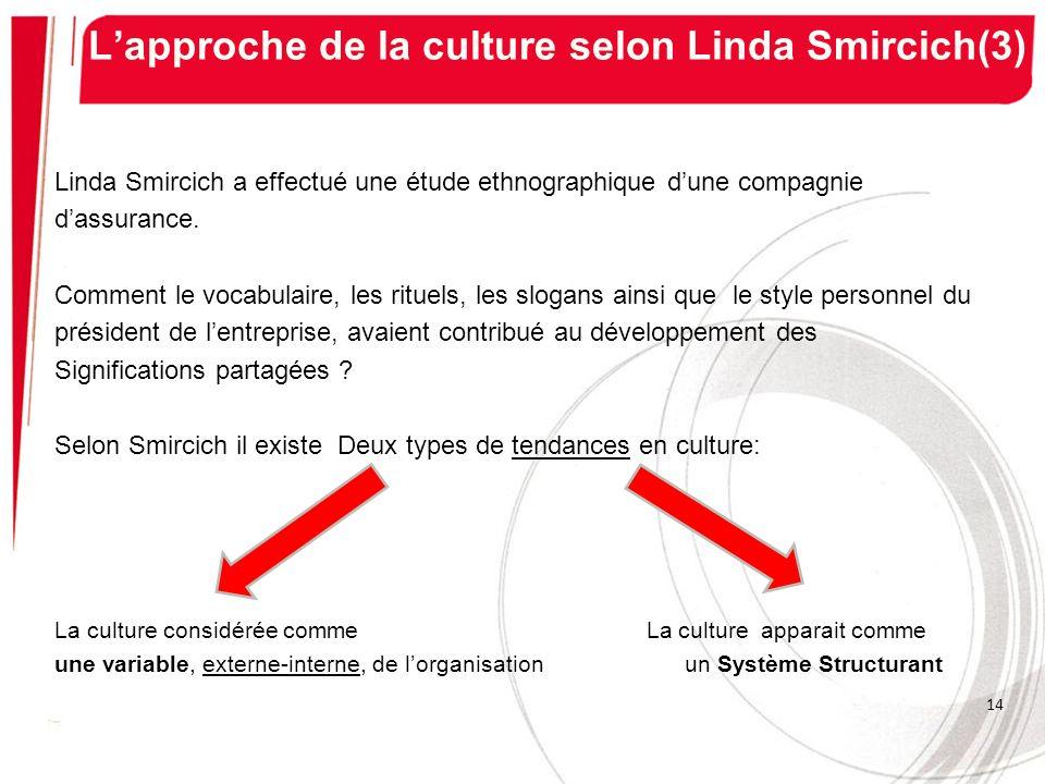L'approche de la culture selon Linda Smircich(3)