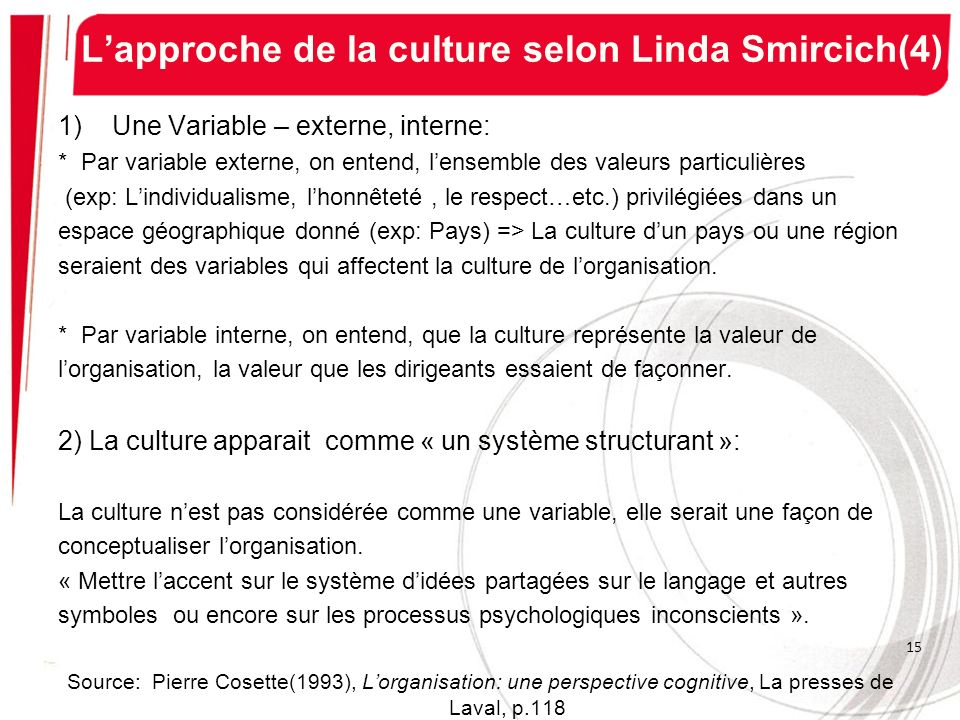 L'approche de la culture selon Linda Smircich(4)