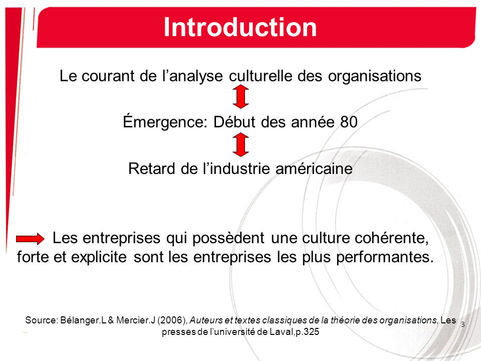 Introduction Le courant de l'analyse culturelle des organisations