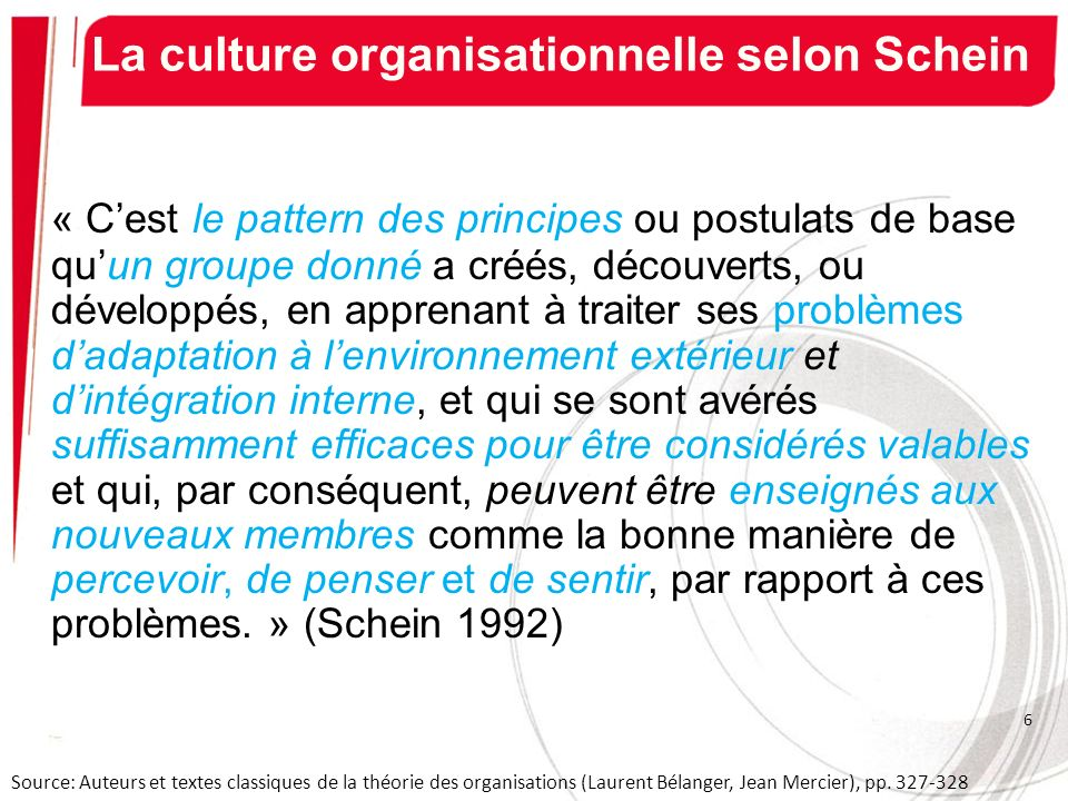 La culture organisationnelle selon Schein