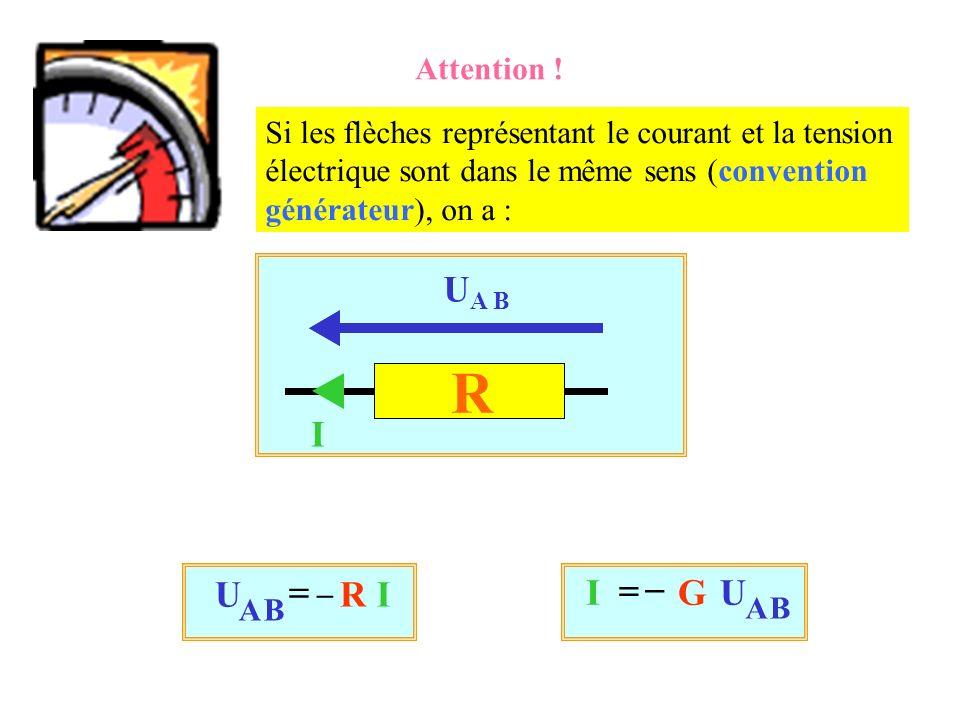 Si les flèches représentant le courant et la tension électrique sont dans le même sens (convention générateur), on a :