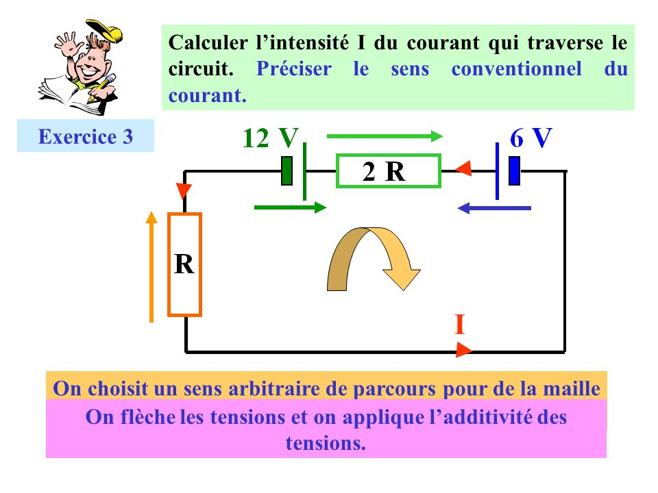 Calculer l'intensité I du courant qui traverse le circuit