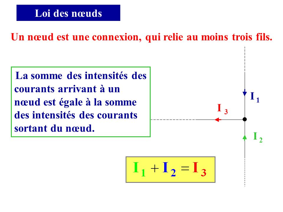Un nœud est une connexion, qui relie au moins trois fils.
