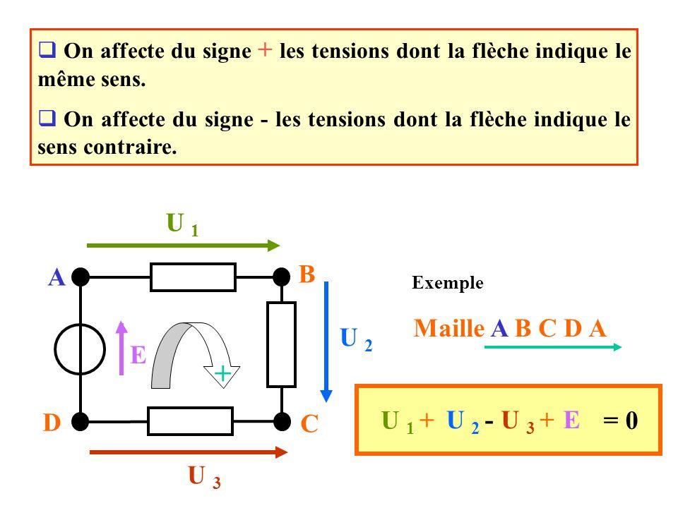 + A B C D E Maille A B C D A U 1 U 2 U 3 U 1 + U 2 - U 3 + E = 0