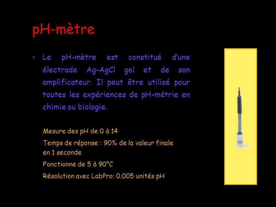 pH-mètre