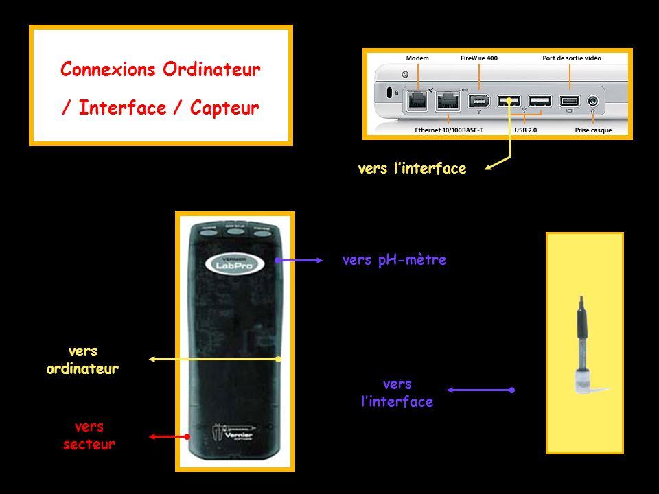 Connexions Ordinateur / Interface / Capteur