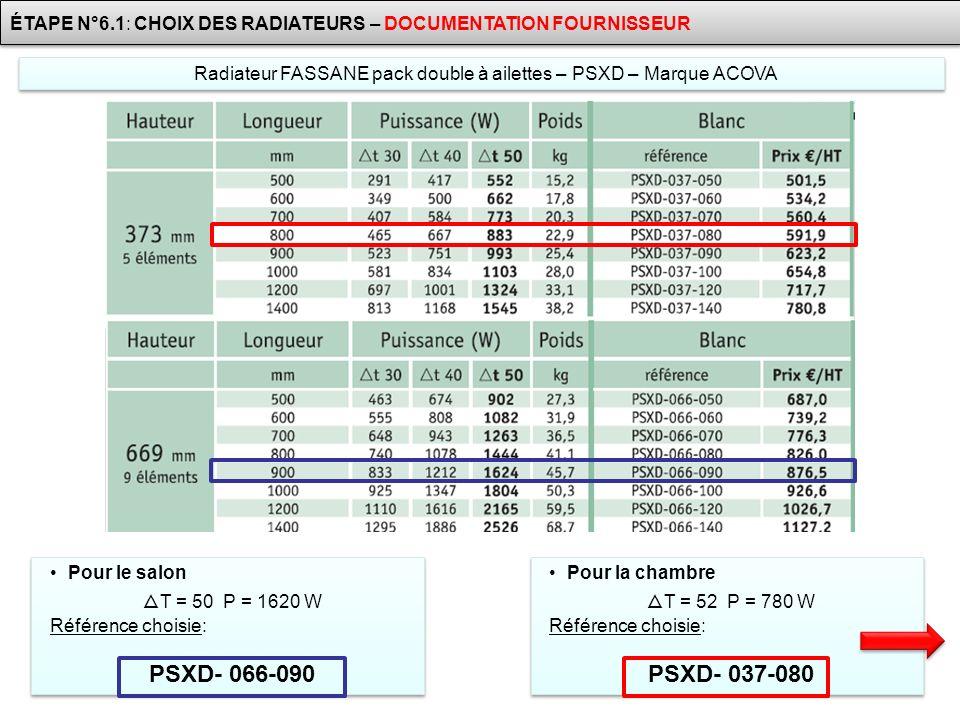 Radiateur FASSANE pack double à ailettes – PSXD – Marque ACOVA