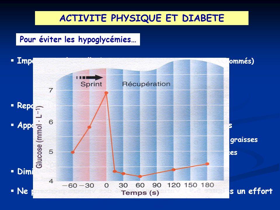 ACTIVITE PHYSIQUE ET DIABETE Pour éviter les hypoglycémies…