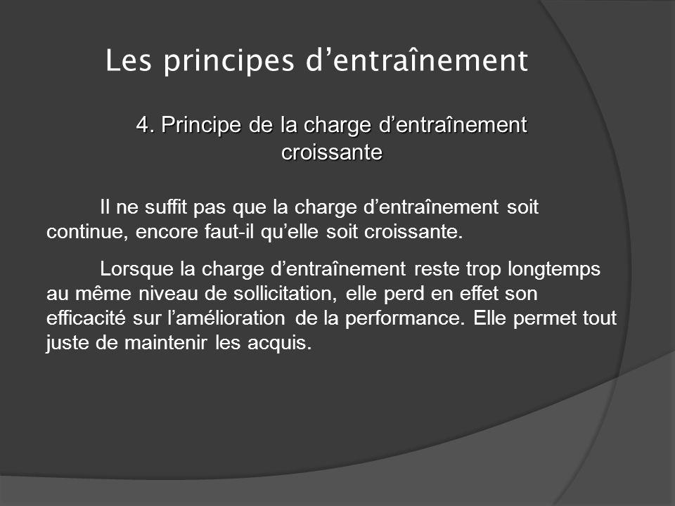Les principes d'entraînement
