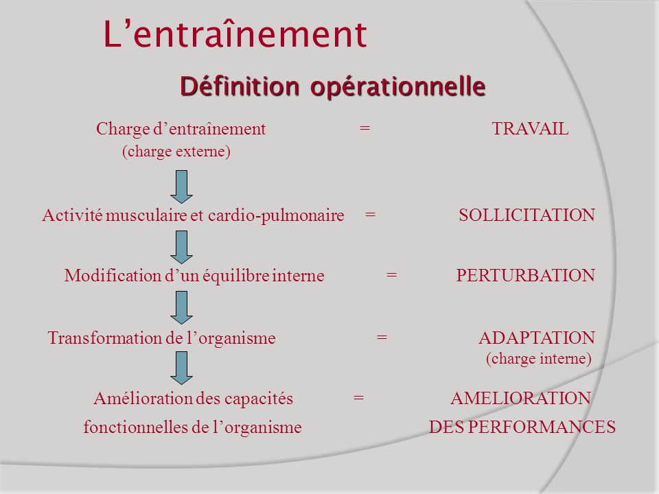L'entraînement Définition opérationnelle
