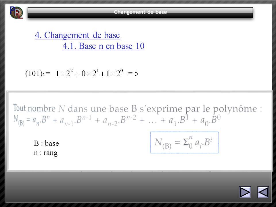 4. Changement de base 4.1. Base n en base 10 (101)2 = = 5 B : base