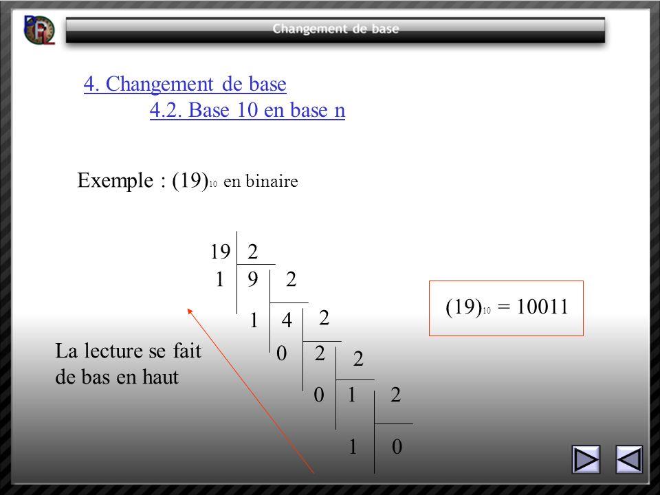 4. Changement de base 4.2. Base 10 en base n. Exemple : (19)10 en binaire. 19 2. 1 9. 2. (19)10 = 10011.