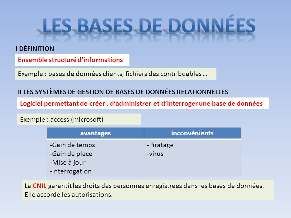 Les bases de donnÉes I DÉFINITION Ensemble structuré d'informations