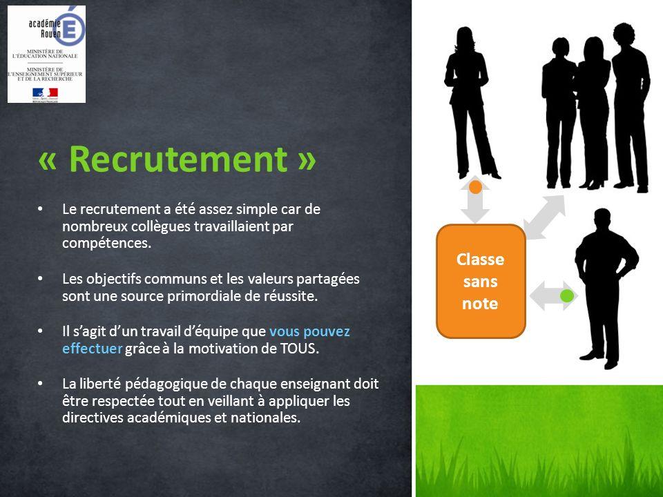 « Recrutement » Classe sans note