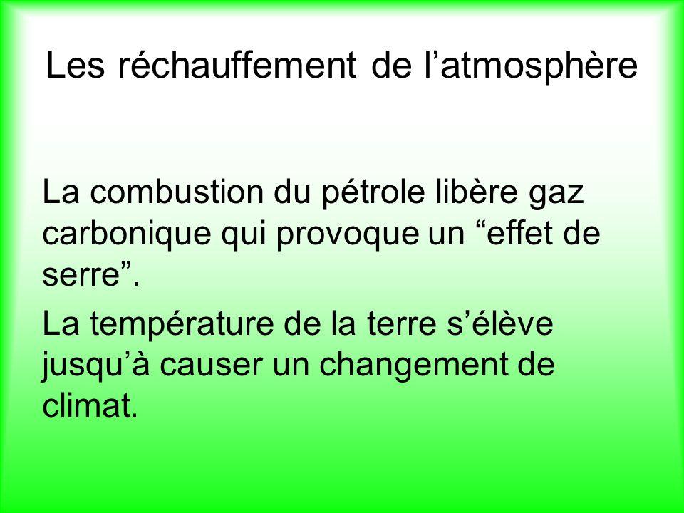 Les réchauffement de l'atmosphère