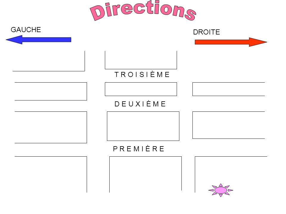 Directions GAUCHE DROITE T R O I S I È M E D E U X I È M E