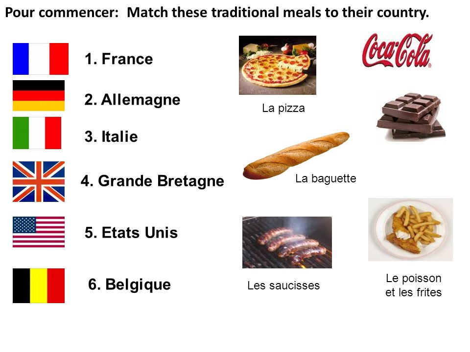 Pour commencer: Match these traditional meals to their country.