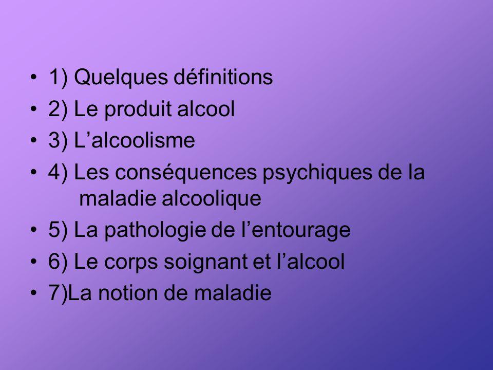 1) Quelques définitions