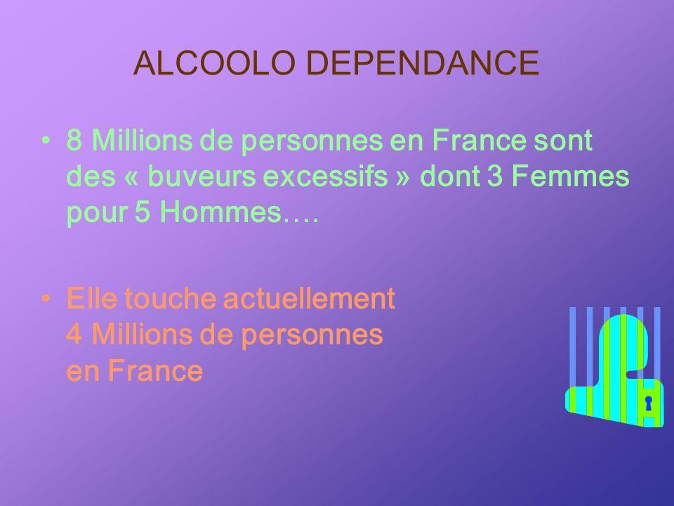 ALCOOLO DEPENDANCE 8 Millions de personnes en France sont des « buveurs excessifs » dont 3 Femmes pour 5 Hommes….