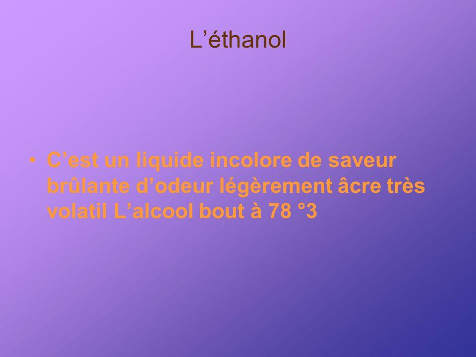 L'éthanol C'est un liquide incolore de saveur brûlante d'odeur légèrement âcre très volatil L'alcool bout à 78 °3.
