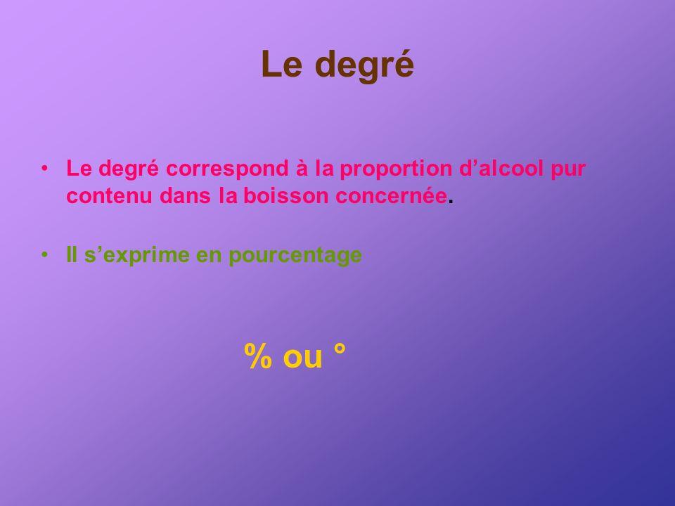 Le degré Le degré correspond à la proportion d'alcool pur contenu dans la boisson concernée. Il s'exprime en pourcentage.