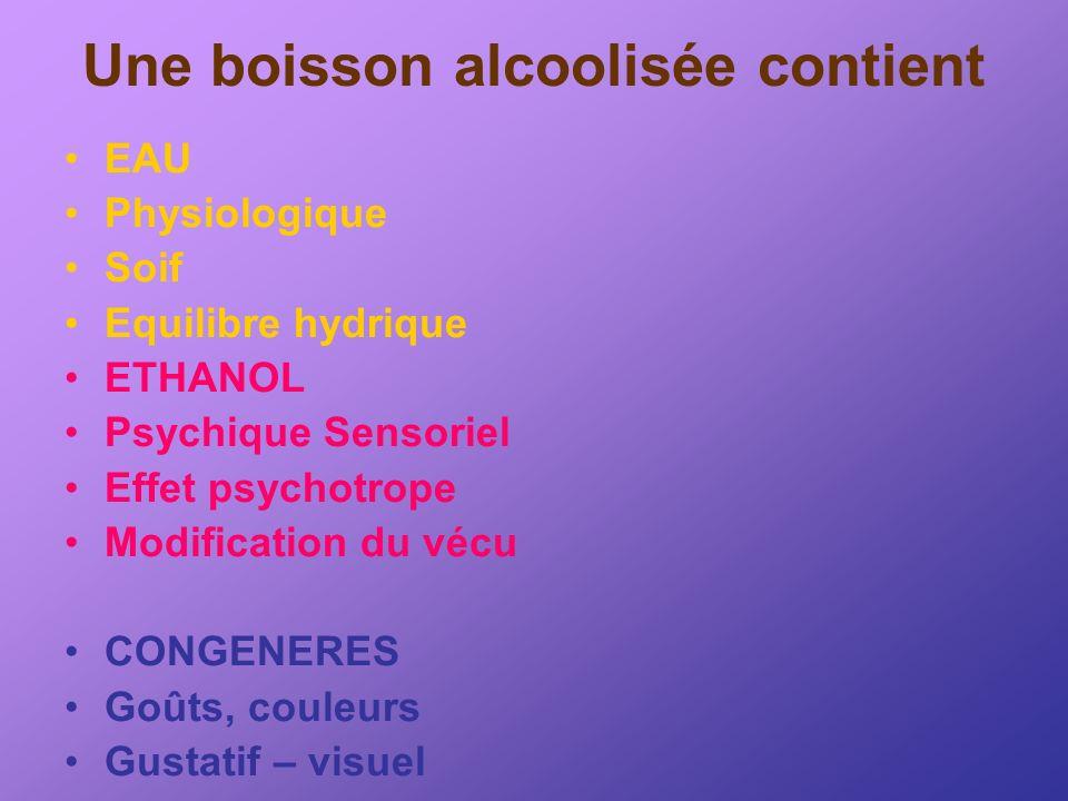 Une boisson alcoolisée contient