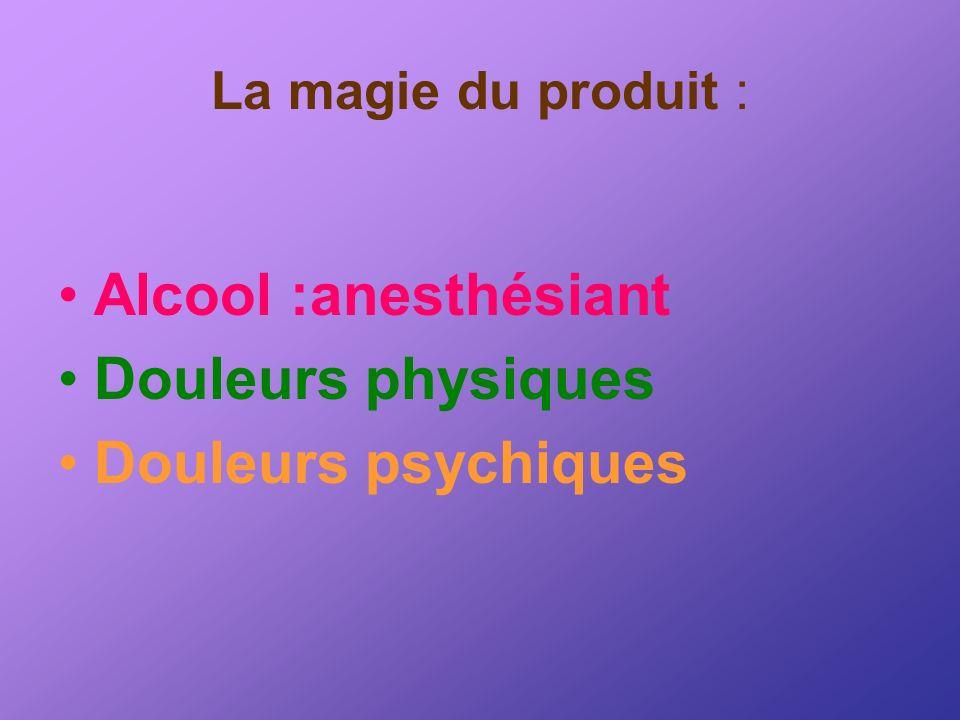Alcool :anesthésiant Douleurs physiques Douleurs psychiques