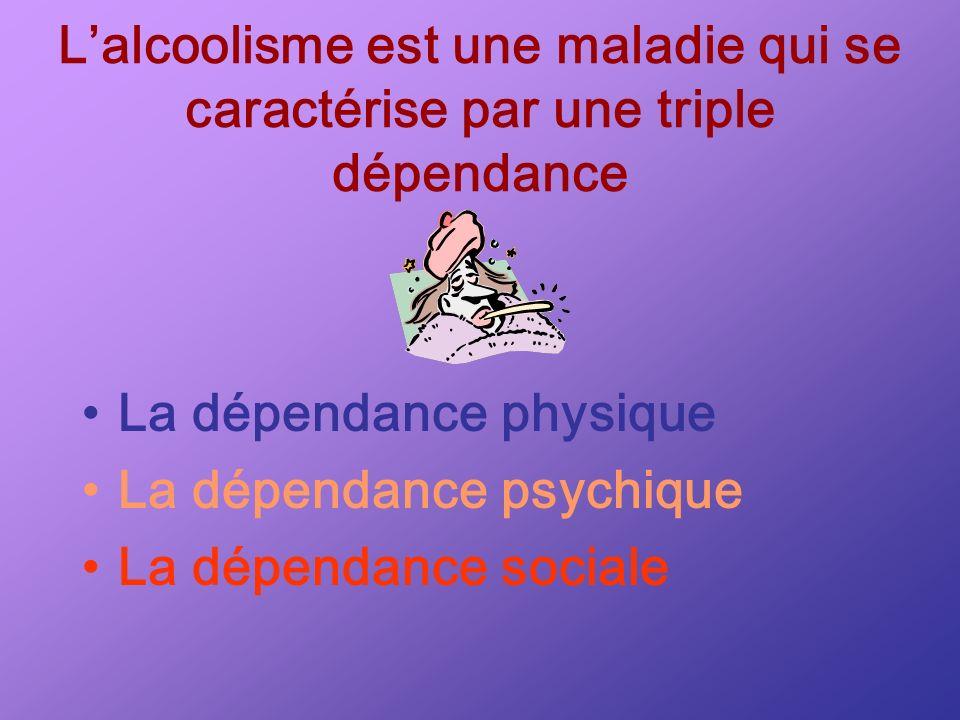La dépendance physique La dépendance psychique La dépendance sociale