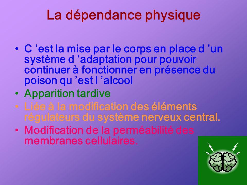 La dépendance physique