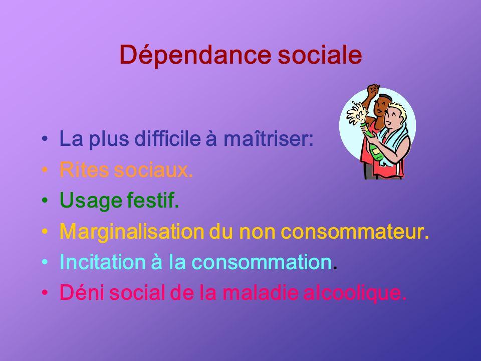 Dépendance sociale La plus difficile à maîtriser: Rites sociaux.